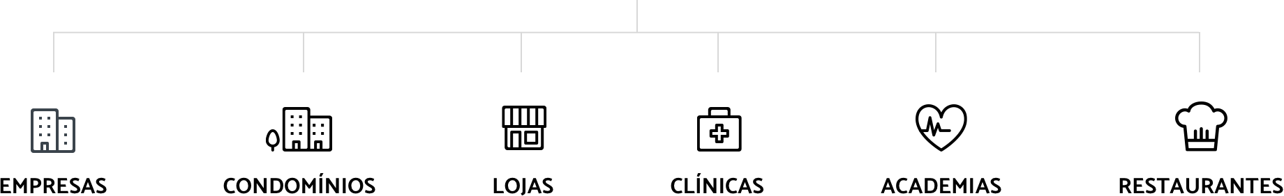 Diversos segmentos