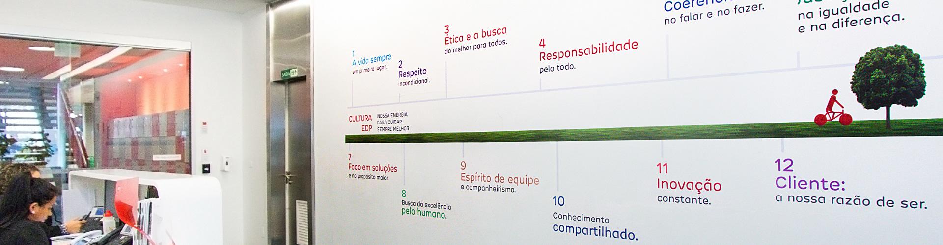 EDP – Projeto Cultura